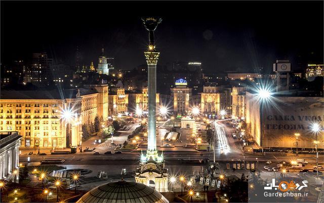 چگونه ویزای اوکراین بگیریم؟، انواع ویزا و مدارک لازم