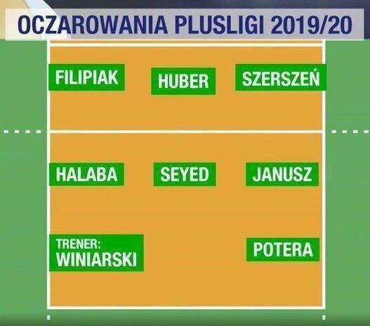 موسوی پدیده فصل پلاس لیگ والیبال لهستان